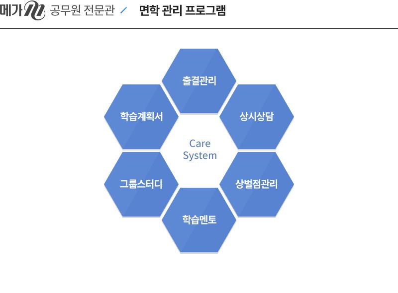 면학 관리 프로그램. 출결관리,상시상담,상벌점관리,학습멘토,그룹스터디,학습계획서