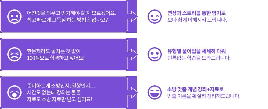 윤주국어 특징 설명