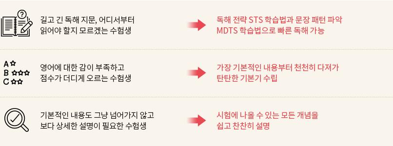 장대영 선생님 수업 특징 설명