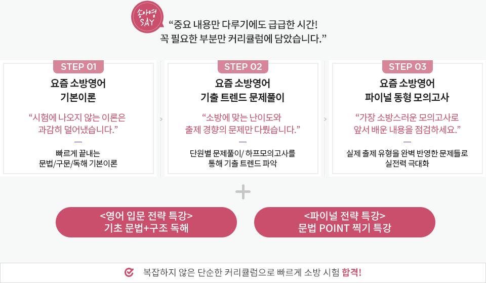 송아영 소방영어 특징 설명3
