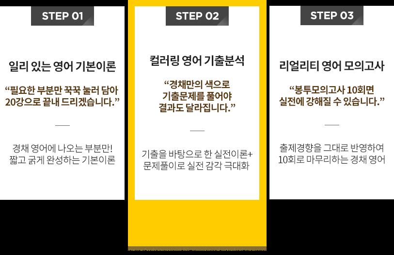 3단계 커리큘럼