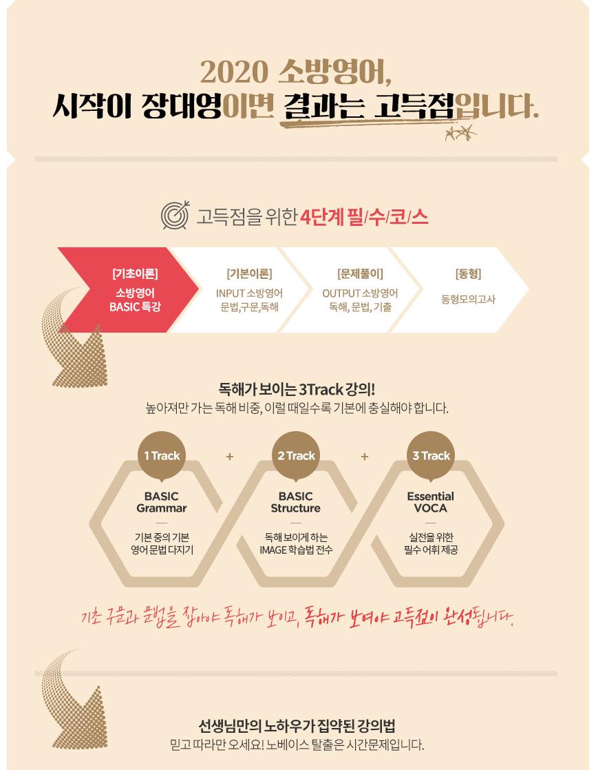 장대영 소방영어 문법구문 베이직 특강
