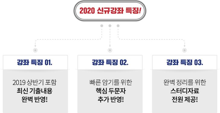 곽동진 기획전