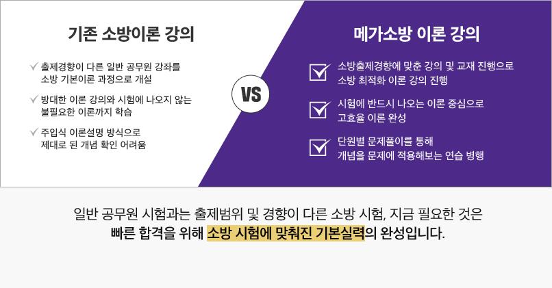 01. 소방직 맞춤 이론 학습을 위한 메가소방 기본이론 강좌!