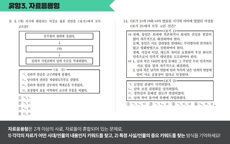 유형3: 자료응용형