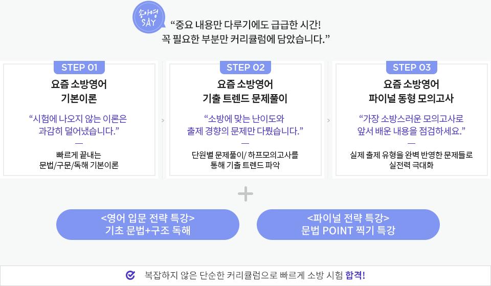 송아영 소방영어 특징 설명
