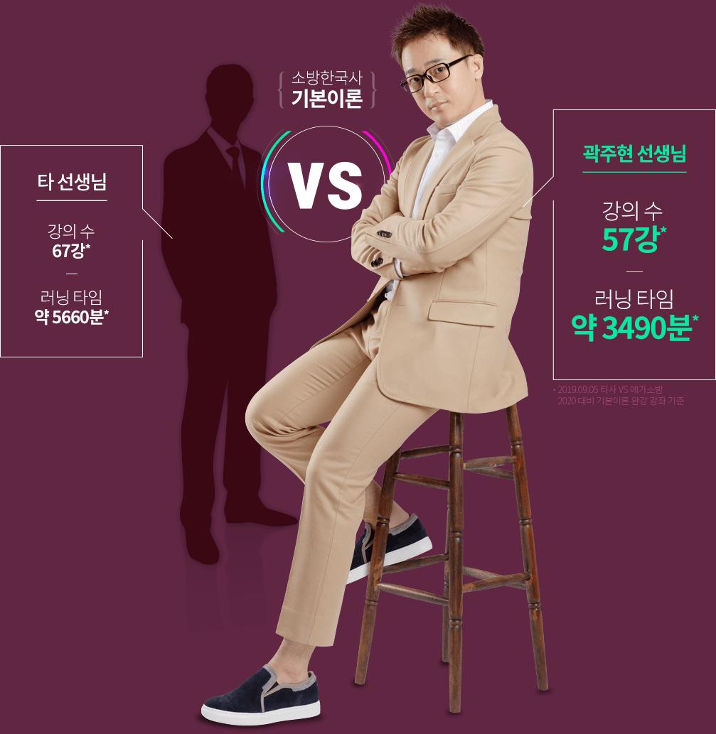 정정당당 소방한국사 곽주헌