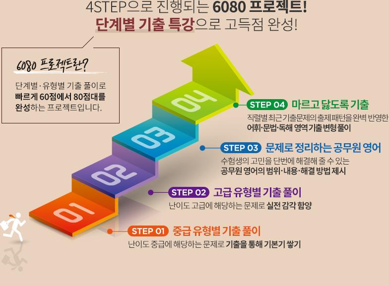STEP 01~STEP 04