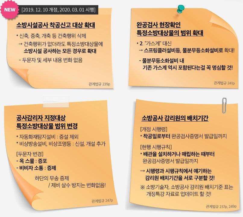 2019.12.10 개정, 2020.03.01 시행