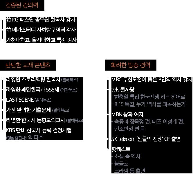 한국사 라영환 스펙