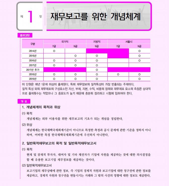 김윤경 교재 미리보기 2