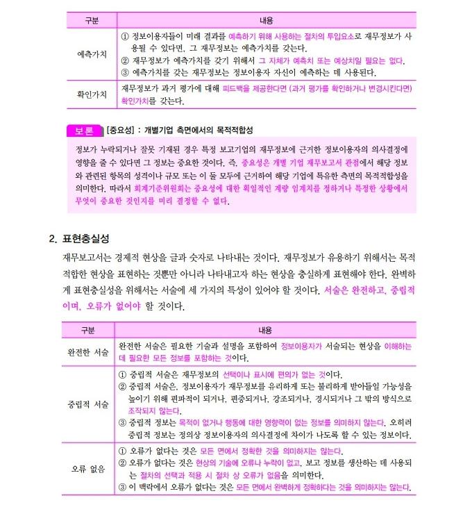 김윤경 교재 미리보기 3