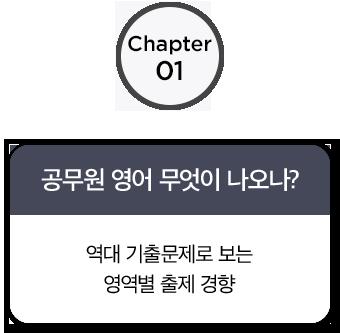 Chapter1. 공무원 영어 무엇이 나오나?