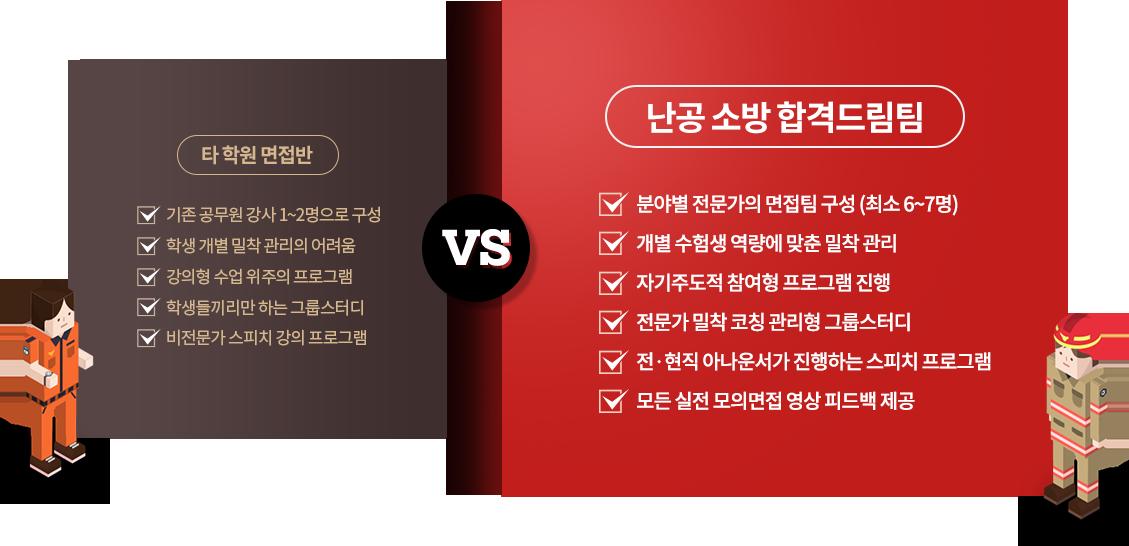 난공 소방 합격드림팀 특징
