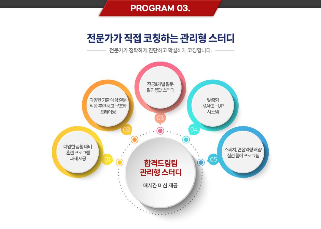 PROGRAM 03. 전문가가 직접 코칭하는 관리형 스터디