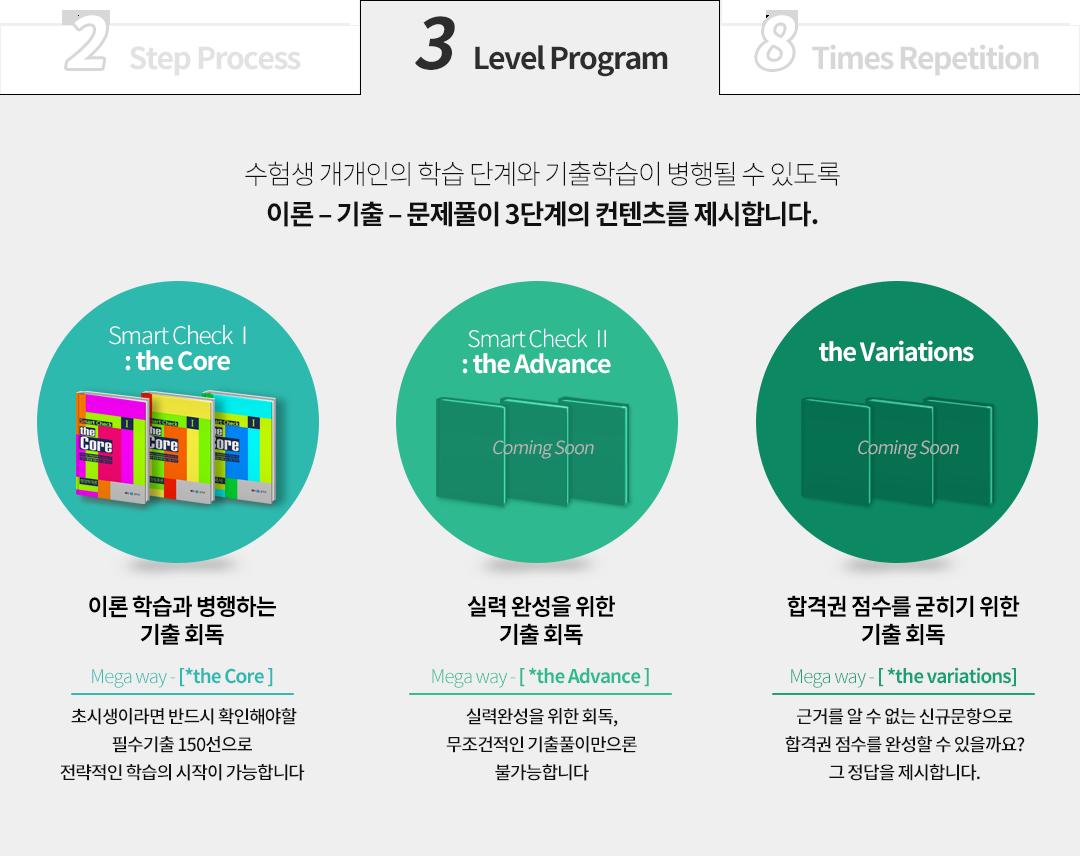 3 Level Program