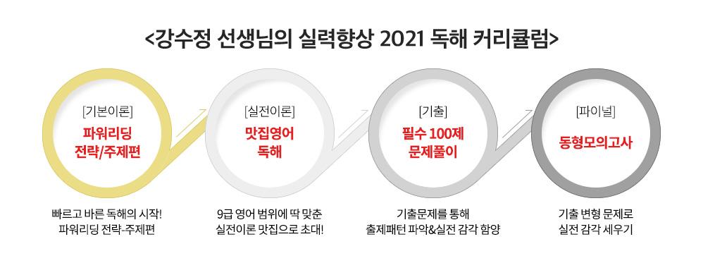 강수정 선생님의 실력향상 2021 독해 커리큘럼