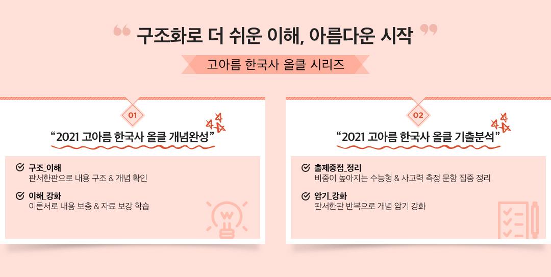 고아름 한국사 올클 시리즈(2021 고아름 한국사 올클 개념완성/2021 고아름 한국사 올클 기출분석)