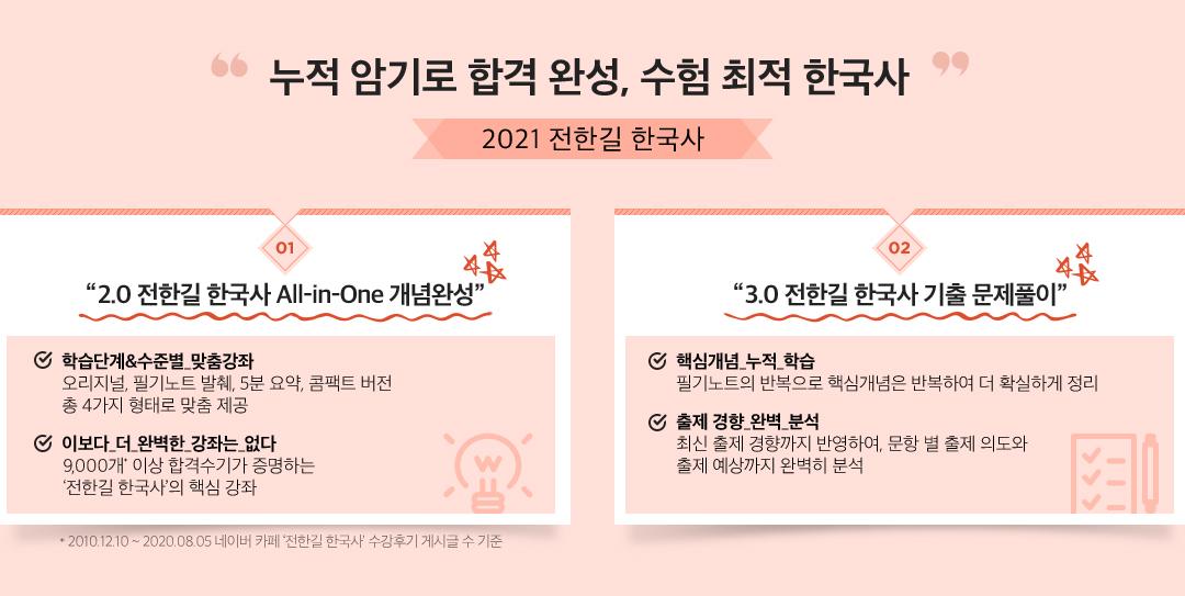 2021 전한길 한국사(2.0 전한길 한국사 All-in-One 개념완성/3.0 전한길 한국사 기출 문제풀이)