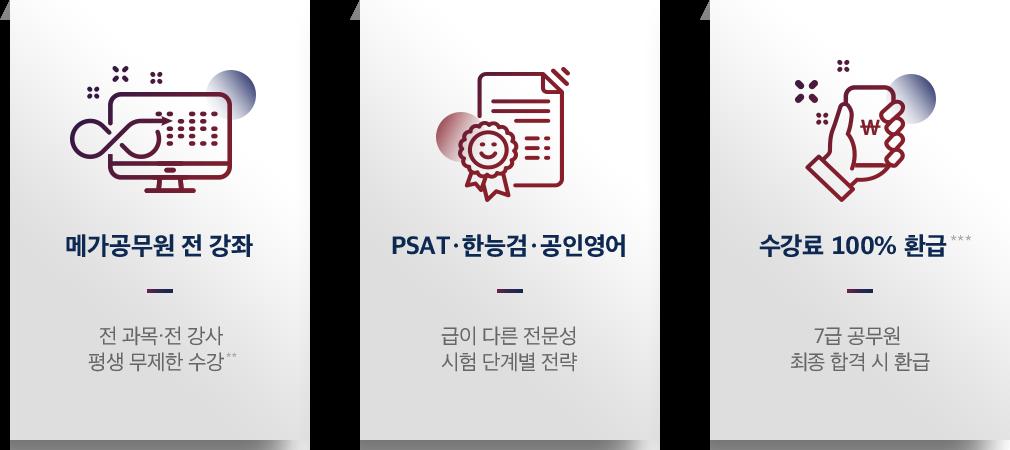 메가공무원 전 강좌 / psat, 한능검, 공인영어 / 수강료 100% 환급