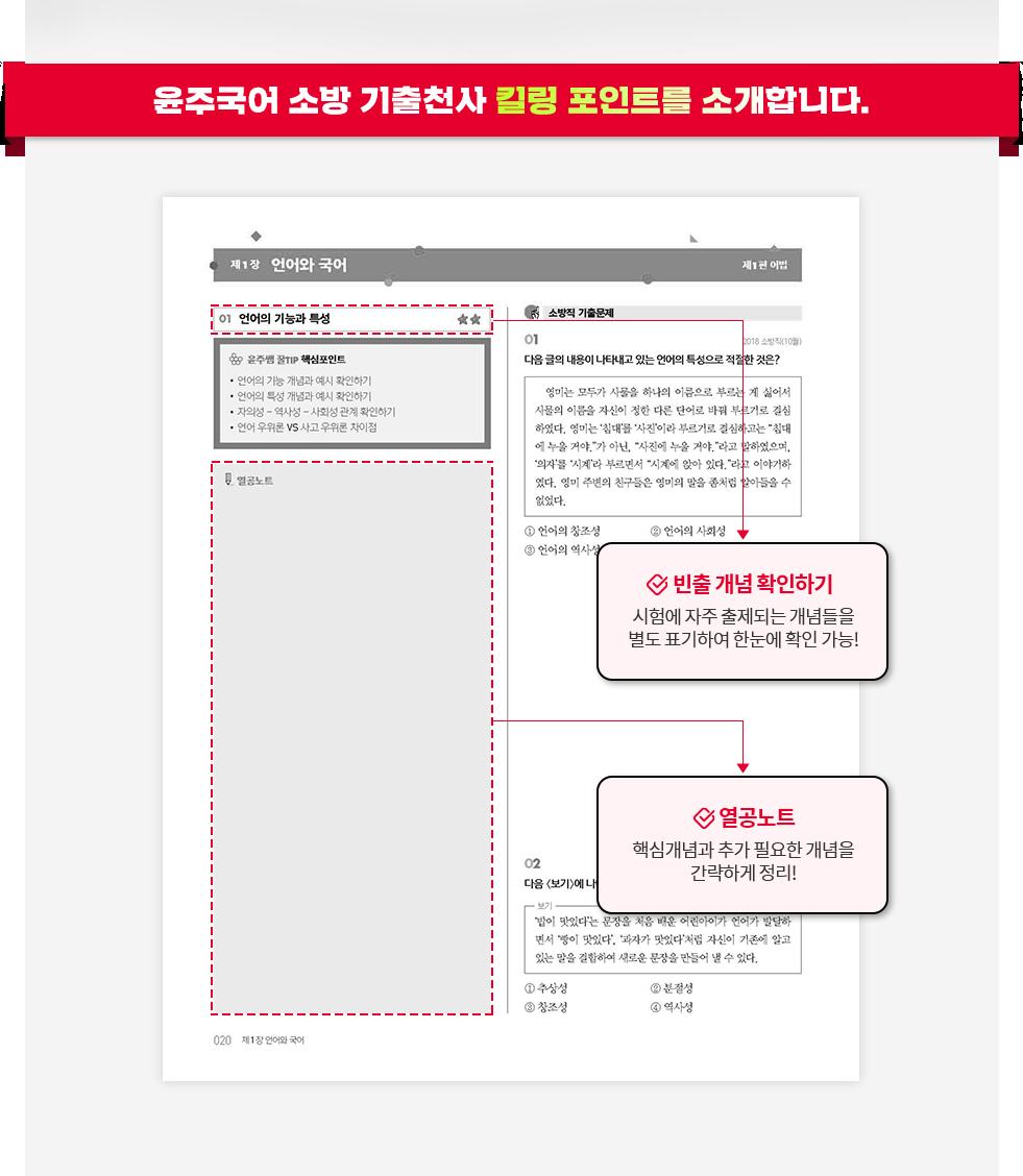 윤주국어 소방 기출천사 킬링포인트1