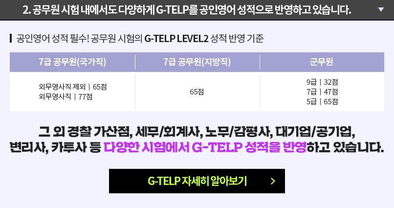 2. 공무원 시험 내에서도 다양하게 G-TELP를 공인영어 성적으로 반영하고 있습니다.
