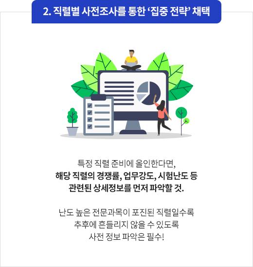 2. 직렬별 사전조사를 통한 '집중 전략' 채택
