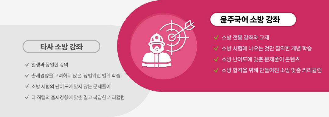 윤주 국어 소방 강좌 특징