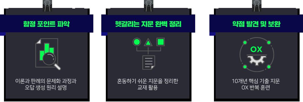함정 포인트 파악 / 헷갈리는 지문 완벽 정리 / 약점 발견 및 보완