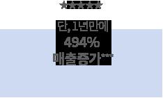 단, 1년만에 494% 매출증가***