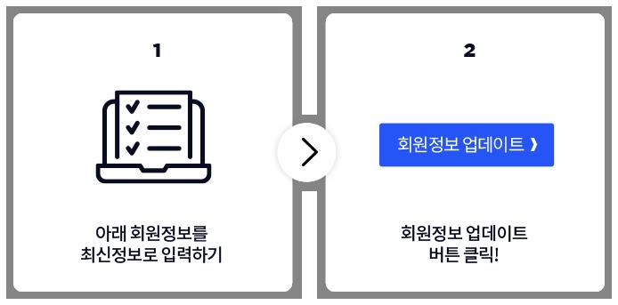 1. 아래 회원정보를 최신정보로 입력하기 2. 회원정보 업데이트 버튼 클릭!