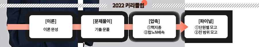 2022 커리큘럼