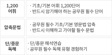 1,200어휘 / 압축문법 / 단/중문 독해